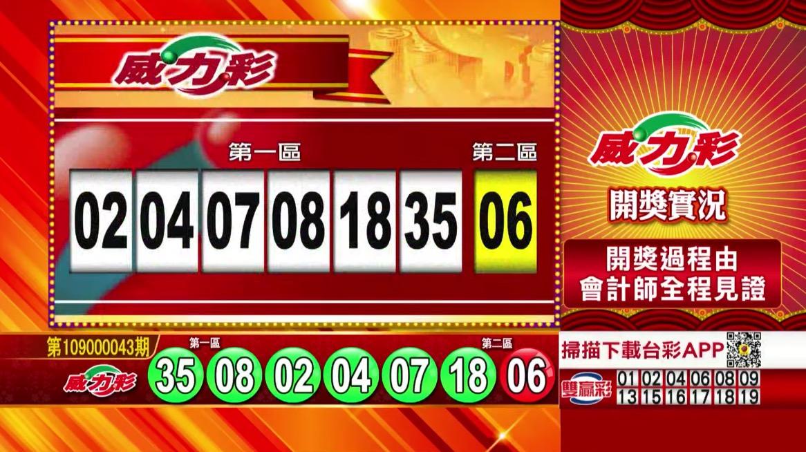 威力彩中獎號碼》第109000043期 民國109年5月28日 《#威力彩 #樂透彩開獎號碼》