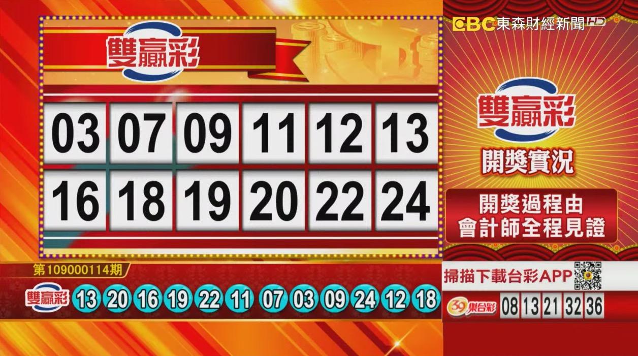 雙贏彩中獎號碼》第109000114期 民國109年5月12日 《#雙贏彩 #樂透彩開獎號碼》