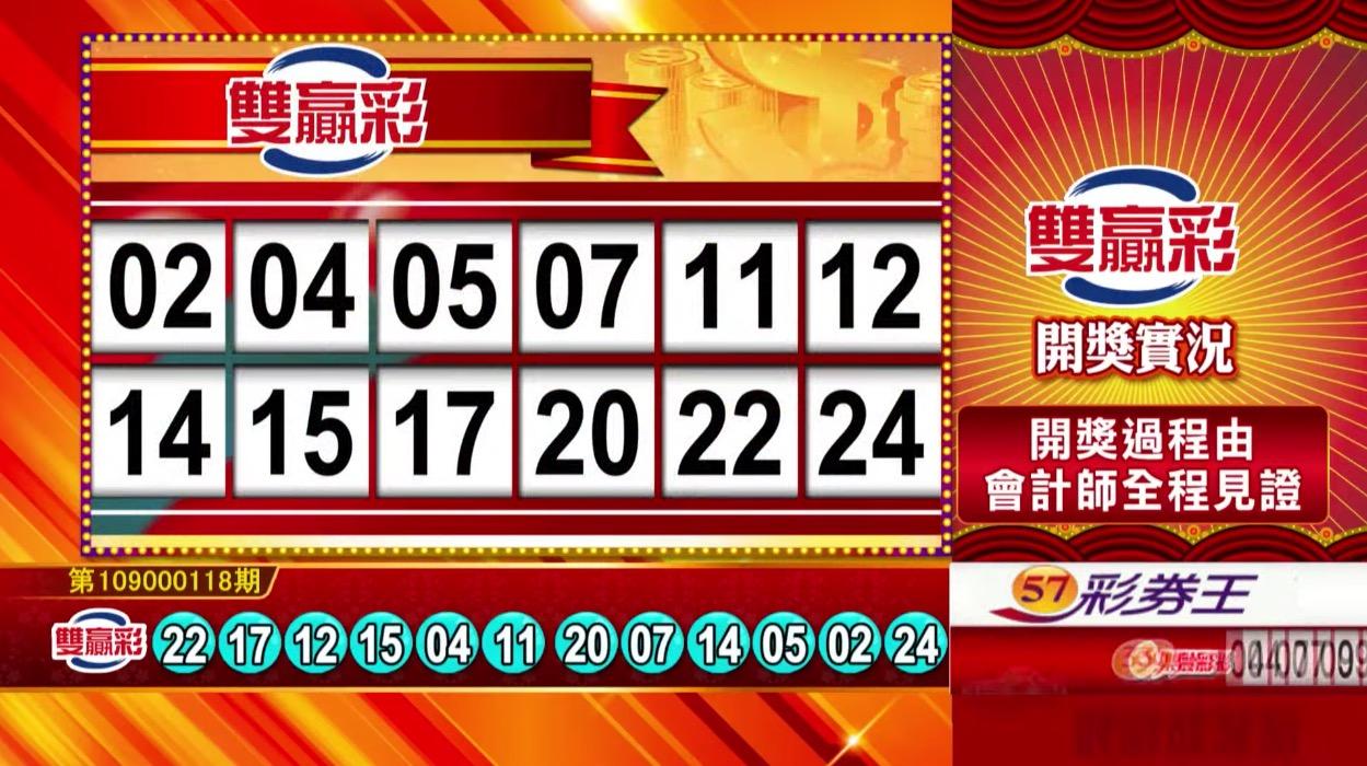 雙贏彩中獎號碼》第109000118期 民國109年5月16日 《#雙贏彩 #樂透彩開獎號碼》