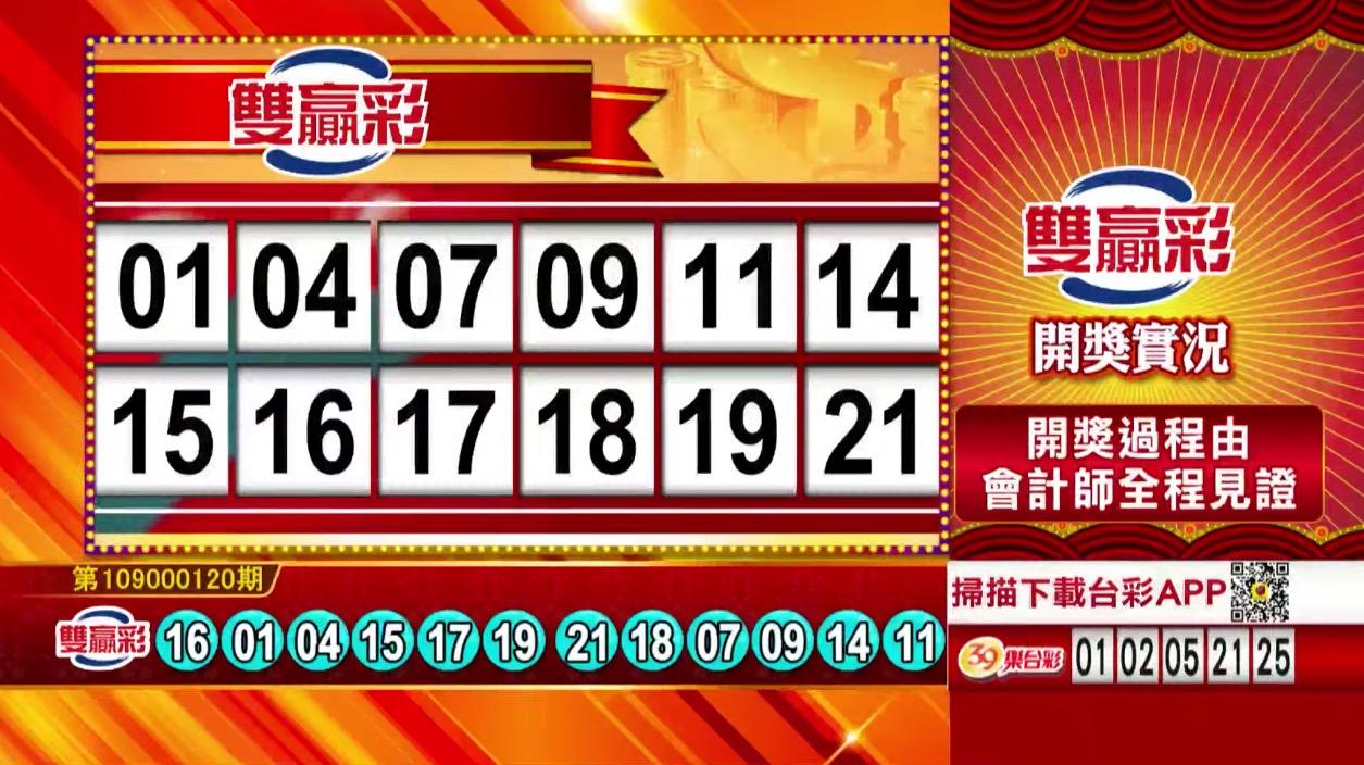 雙贏彩中獎號碼》第109000120期 民國109年5月19日 《#雙贏彩 #樂透彩開獎號碼》