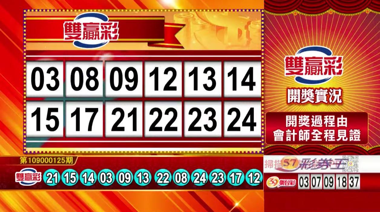 雙贏彩中獎號碼》第109000125期 民國109年5月25日 《#雙贏彩 #樂透彩開獎號碼》