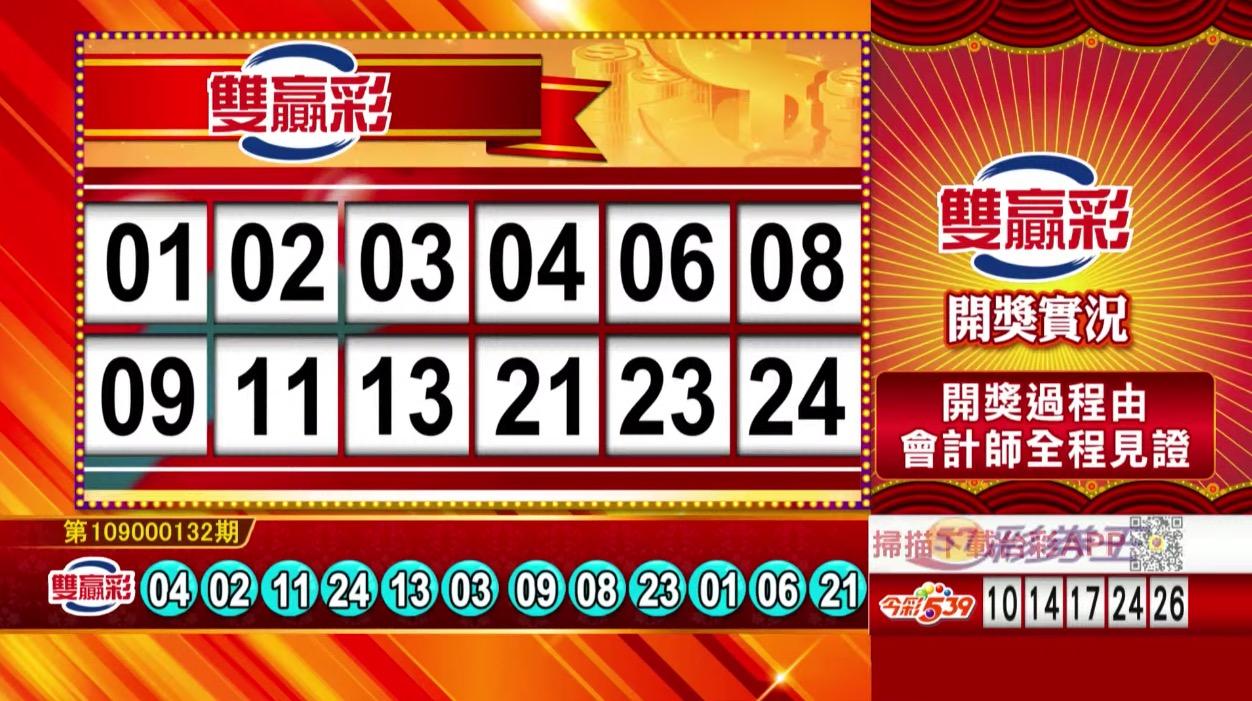 雙贏彩中獎號碼》第109000132期 民國109年6月2日 《#雙贏彩 #樂透彩開獎號碼》