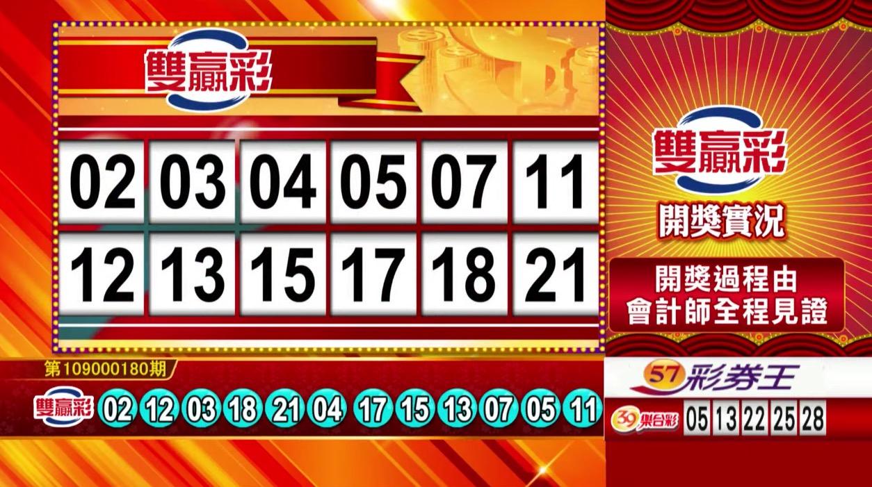 雙贏彩中獎號碼》第109000180期 民國109年7月28日 《#雙贏彩 #樂透彩開獎號碼》